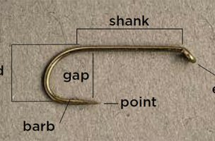 Essential Trout Flies: Hooks