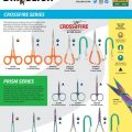 Crossfire Textured Rubber Grip Clamps, Prism-Finish Scissors New from Dr. Slick