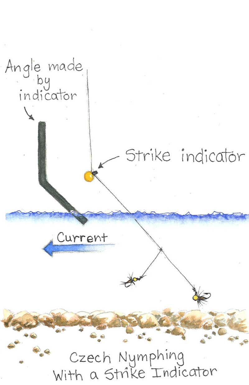 Strike Indicator