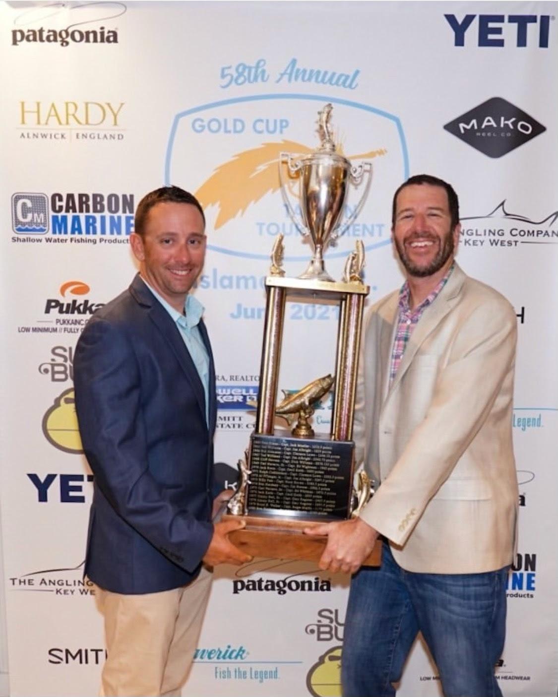 hardy championship